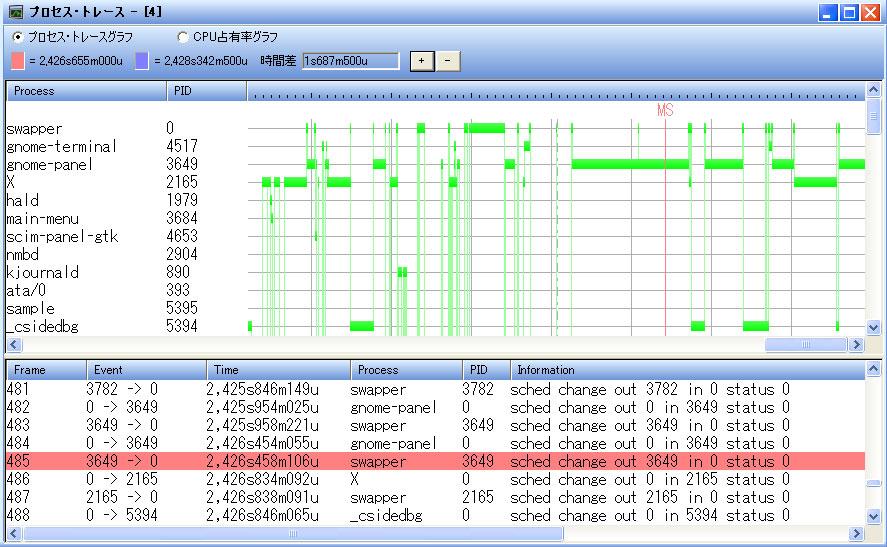 "C-Shark(シー・シャーク)アプリケーション・デバッガ""C-Shark""主な特長アプリケーション・デバッグ機能の特長動作環境デバッグ構成図製品構成対応CPUライセンスダウンロード関連資料"
